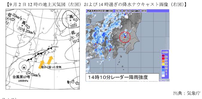 埼玉県越谷市等における竜巻災害...