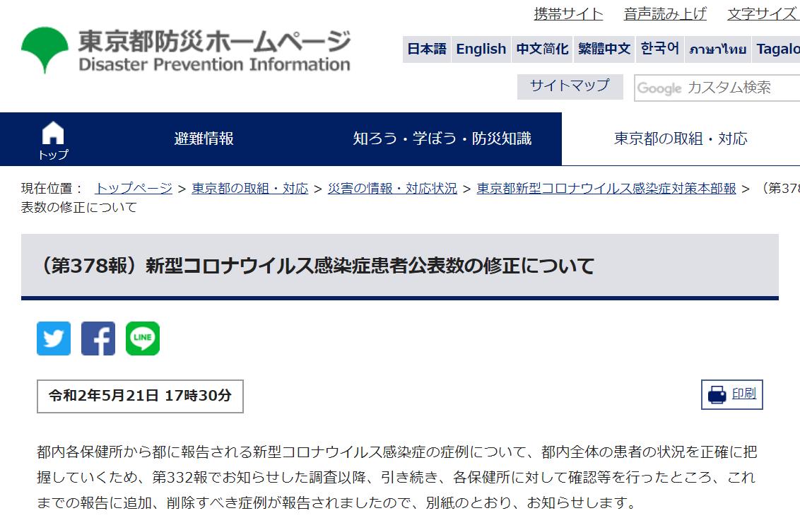 東京 ウイルス 都 コロナ 新型