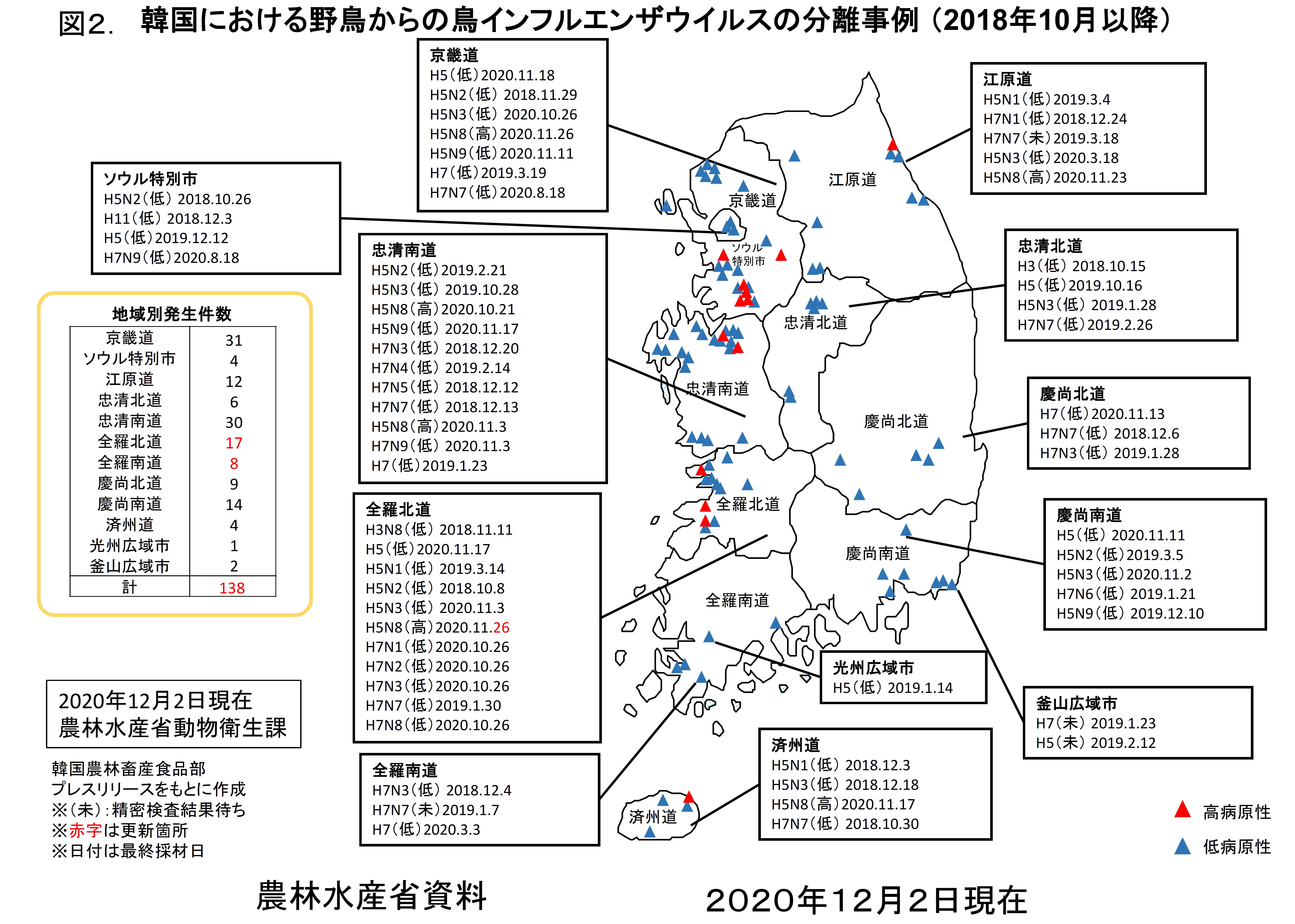 感染 香川 速報 者 コロナ 県