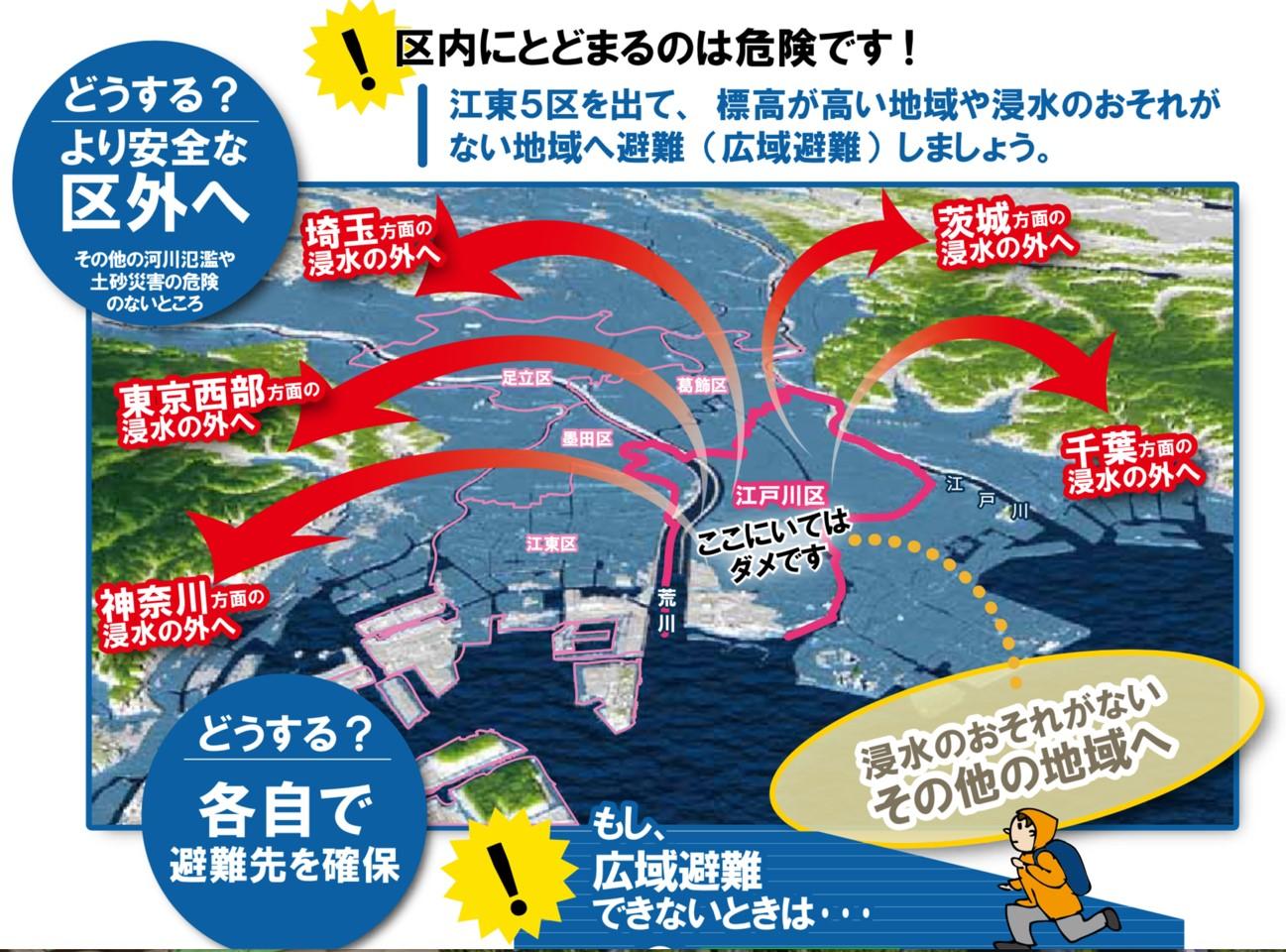 江戸川 区 避難 勧告